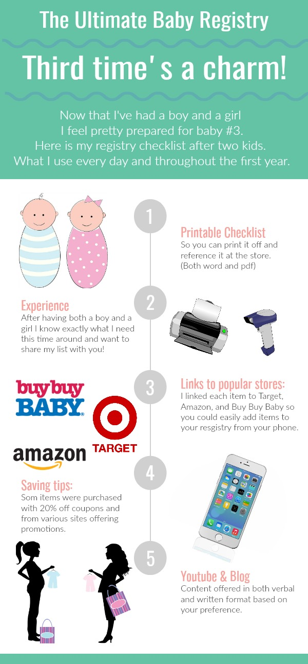 photograph relating to Printable Baby Registry Checklist referred to as Youngster Registry Checklists Marks of Motherhood